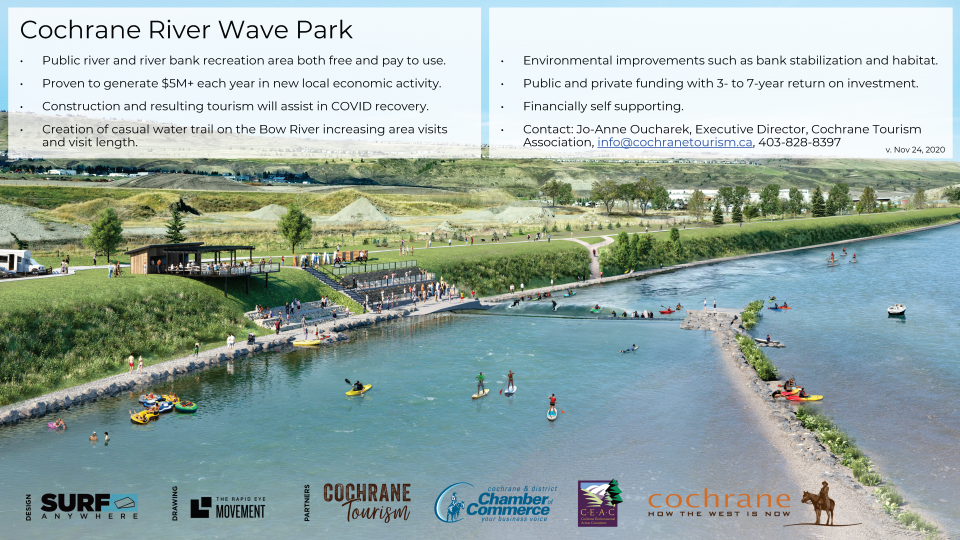 Cochrane River Wave Park (CA)