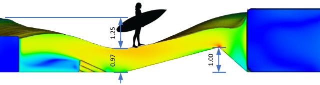 Flat bottom wave dimensions