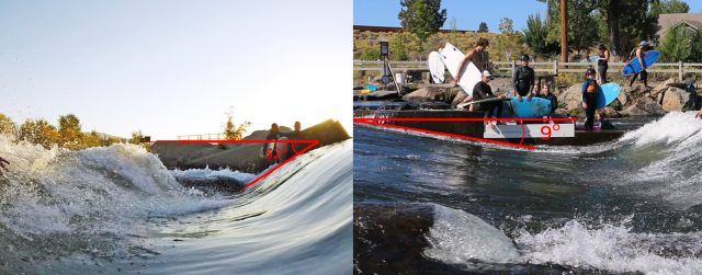 Ramp angles for waves